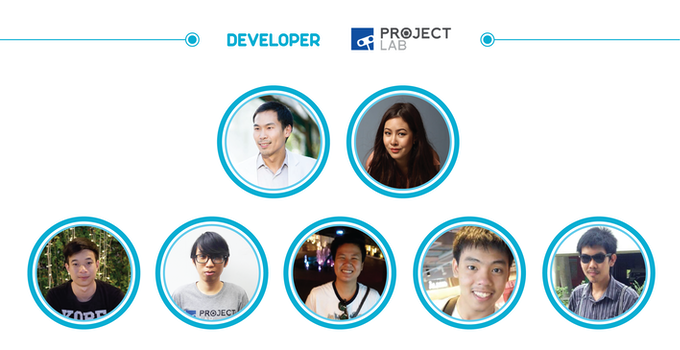 From Left to Right and Top to Bottom: Pooh Eamcharoenying (Team Leader & Engineer), Pimchanok Thavipoke (Creative and soon to be Mom), Kitsana Panja (Software), Watayuth Aiamanan (Software), Patwipha Saephoo (Artwork), Jirayus Lomarat (Prototyping), Arphakorn Kunha (Hardware)
