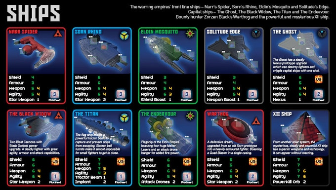 The Ships - Each with their own strengths and weaknesses