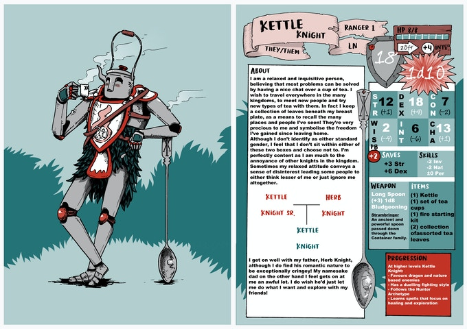 Each Knight comes with a detailed character profile, and family bonds description. I felt this was the main draw of the knights so gave it deservedly more space on the page!