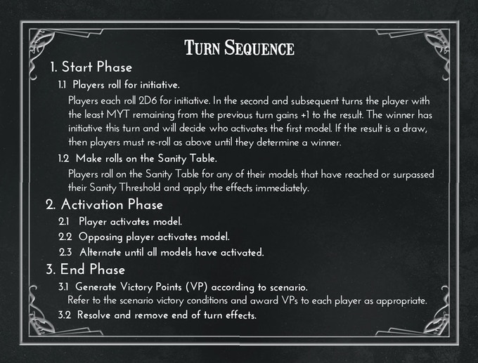 Mythos - Turn Sequence Card