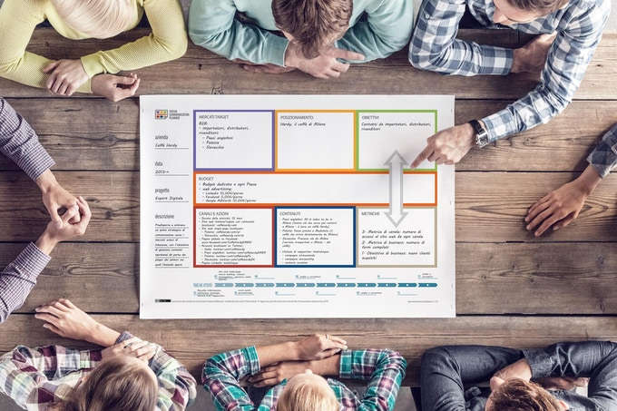 The Visual Communication Planner