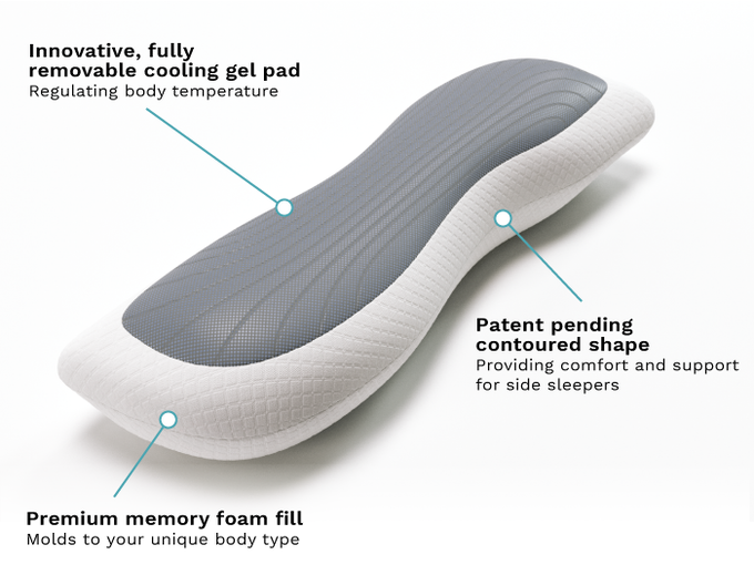 Clone Pillow A Revolutionary Body Pillow For Restful