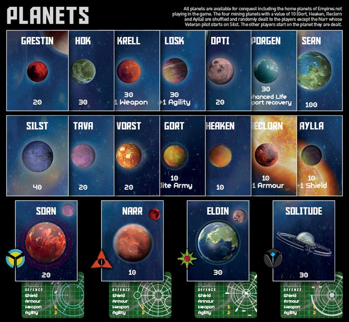 The Planets - each with its own value and unique characteristics
