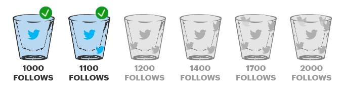 Current Level: 1122 - twitter.com/ByeByeLiverGame