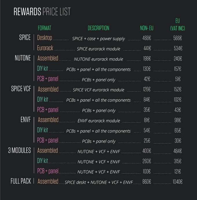 Reward and price list