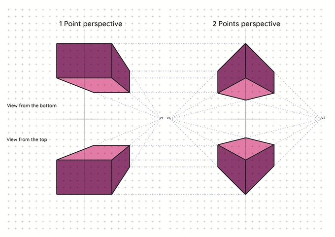 One and two points perspective