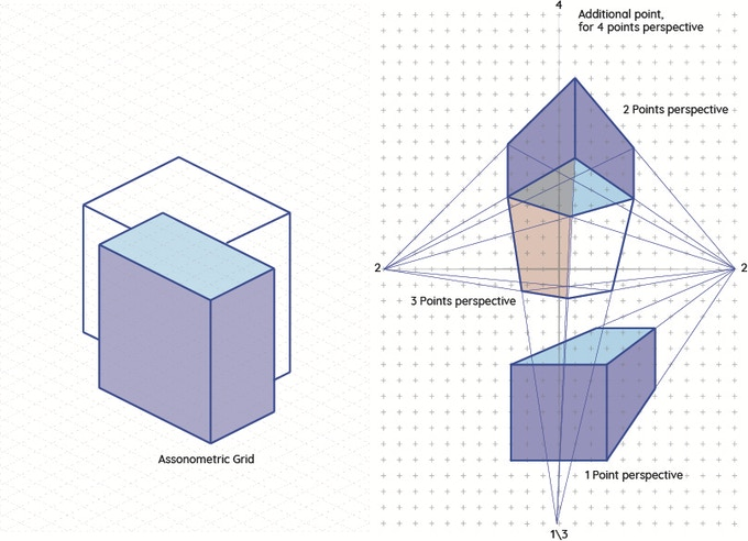 Early prototype showing the merge of two different representational techniques in one template!