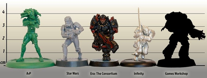 This is Steve Adams, one of the larger miniatures, alongside miniatures from other games!