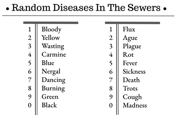 Table: Random Diseases in the Sewers