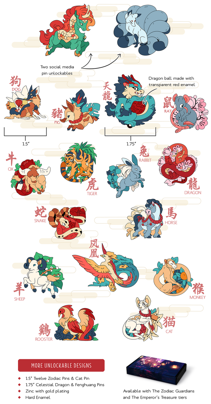 These are the currently available pins. When we unlock more, we'll expand this image (potential of 17 pins)! Please check out the stretch goal section for the upcoming pin unlocks.
