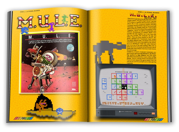 M.U.L.E.©1983 Electronic Arts