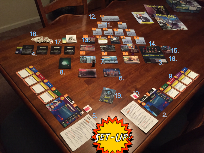 A Two Player Game Set-Up showing most of the Components!