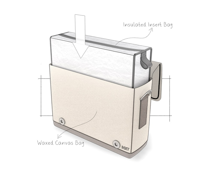nXtBag2 Food grade insulated removable lunch/cooler bag fits neatly into the waxed canvas everyday bag.