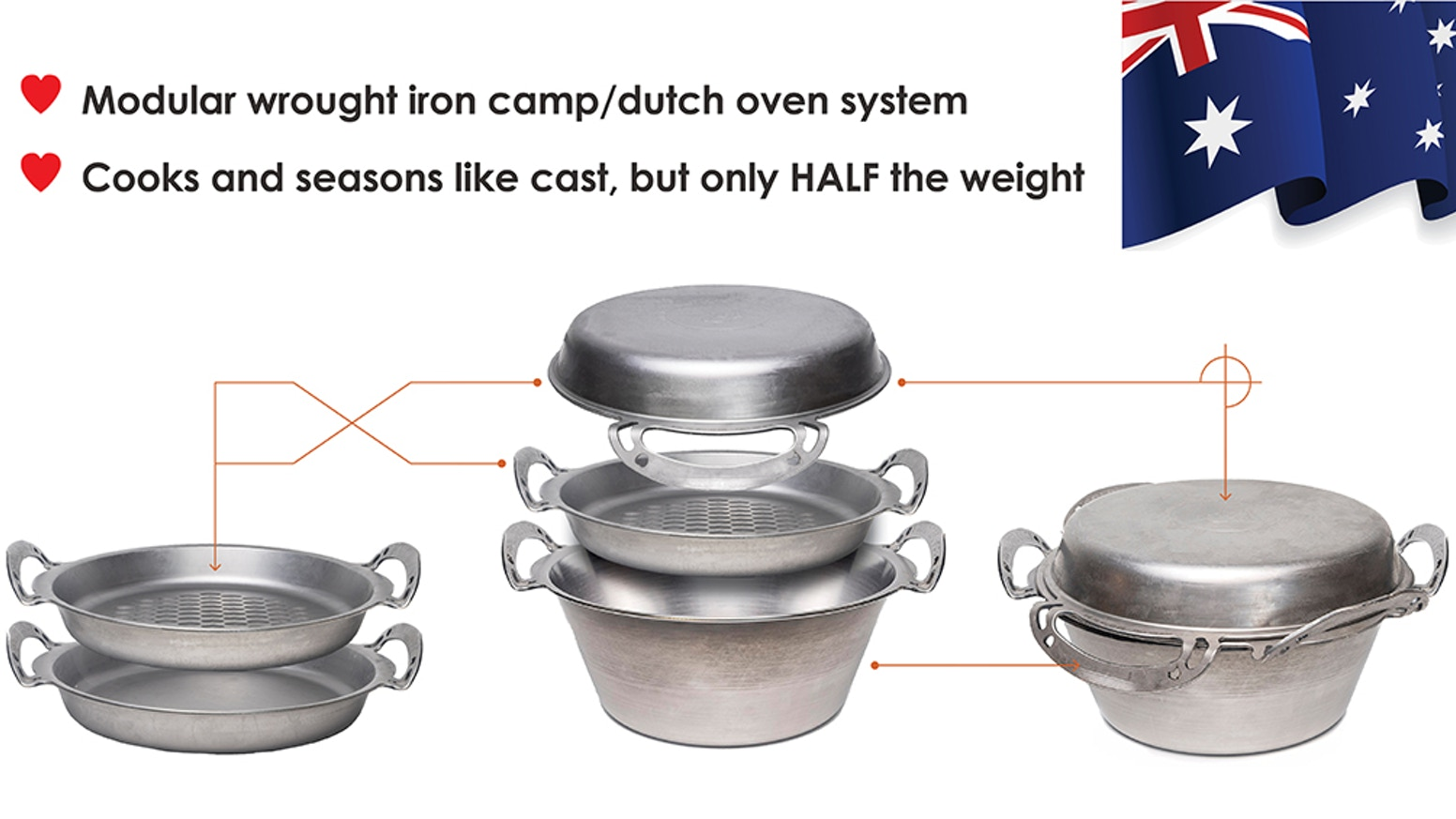 Legendary Aussie-made pans go BIG! Limited First Edition 35cm Flaming Skillet and Deepa Camp/Dutch Oven. Indestructible WROUGHT iron.