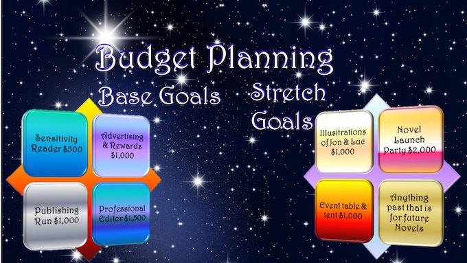 Budget Planning Graphic
