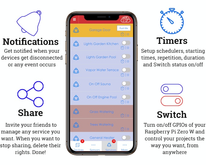Manage a lot of devices and create your custom services to control lighting, heating, garage doors, swimming pools… everything you can imagine controlled from anywhere with your SmartPhone, Tablet or PC/Mac with no coding required.