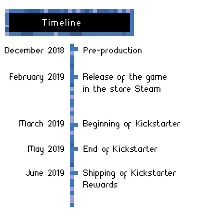 Timeline.