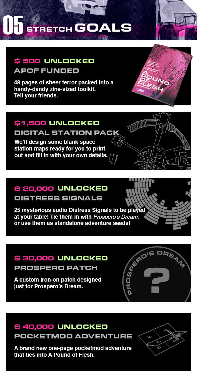 We've unlocked all the Stretch Goals for this campaign!