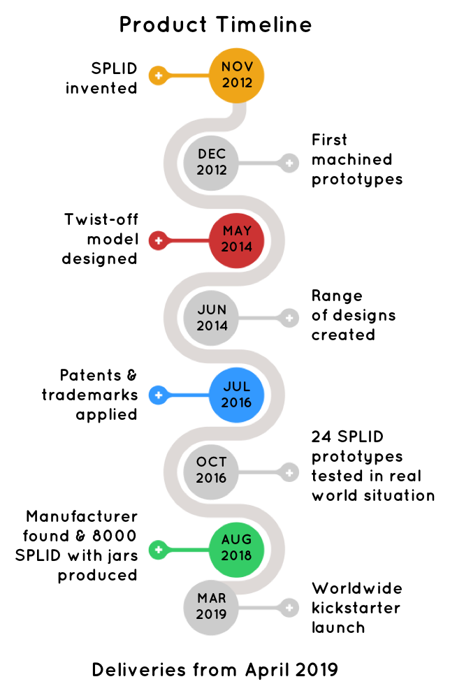 Paypal merchant services case study analysis