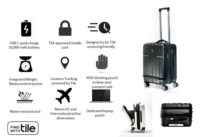 Does your Carry on have these features?