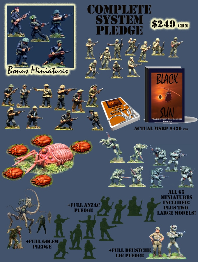 Complete System Pledge - For the person who wants all the basic Factions, the Hardcover Rulebook and the Event Deck. Also the best deal. All figures are supplied in 28mm unpainted white metal.
