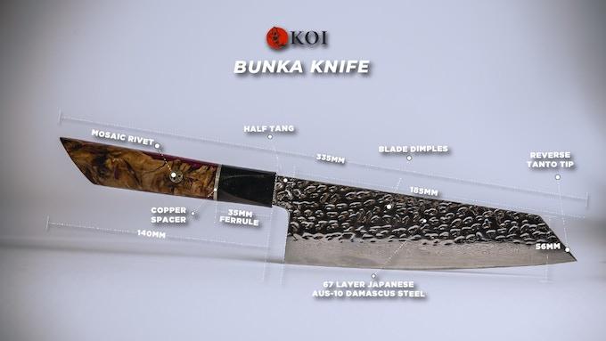 BUNKA Specifications