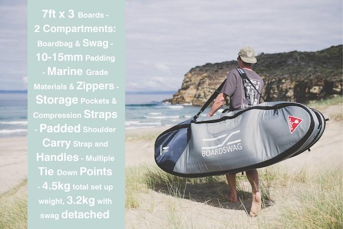 BoardBag Features