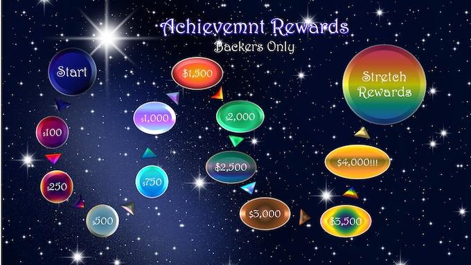 Achievement Rewards Goals
