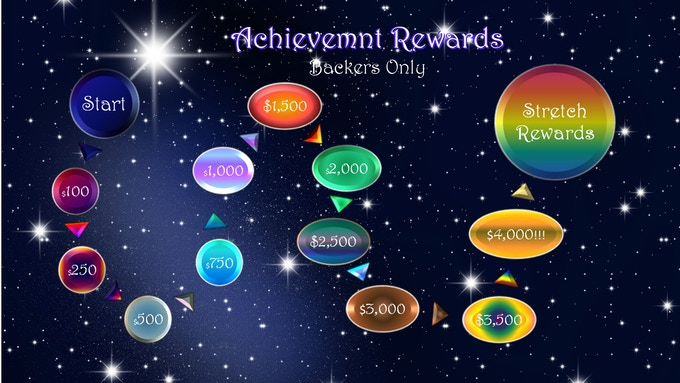 Achievement Rewards Goals