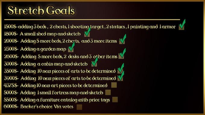 Stretch goals unlocked so far