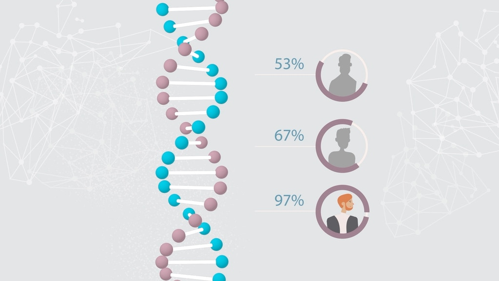 DNA dating sivusto dating sites 18-vuotiaille ilmaiseksi
