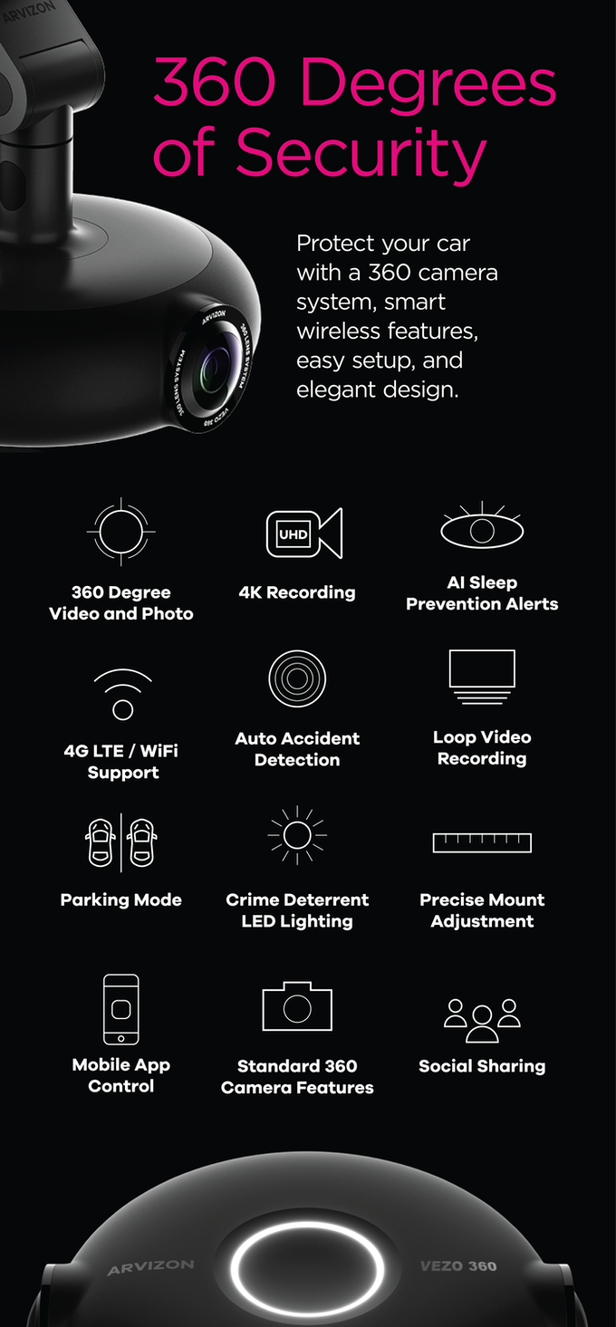 Vezo 360 The First 4k 360 Smart Dash Cam By Arvizon Inc