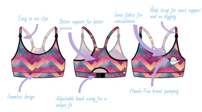 The Comfortable Me Starlight - Just a few key components of what sets us apart.