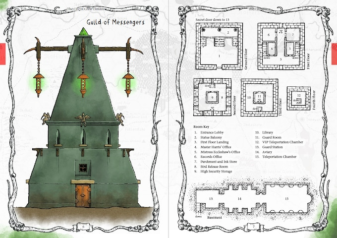 The Guild of Messengers - detailed structure