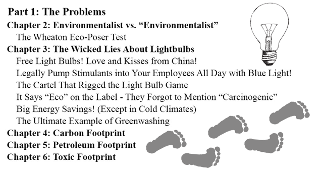 chapters 1-6 environment vs environmentalist, light bulbs, carbon and petroleum and toxic footprints,