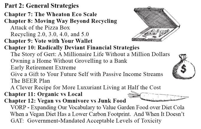 Chapters 7-12, Wheaton Eco Scale, recycling, vote with wallet, organic, vegan, financial strategies