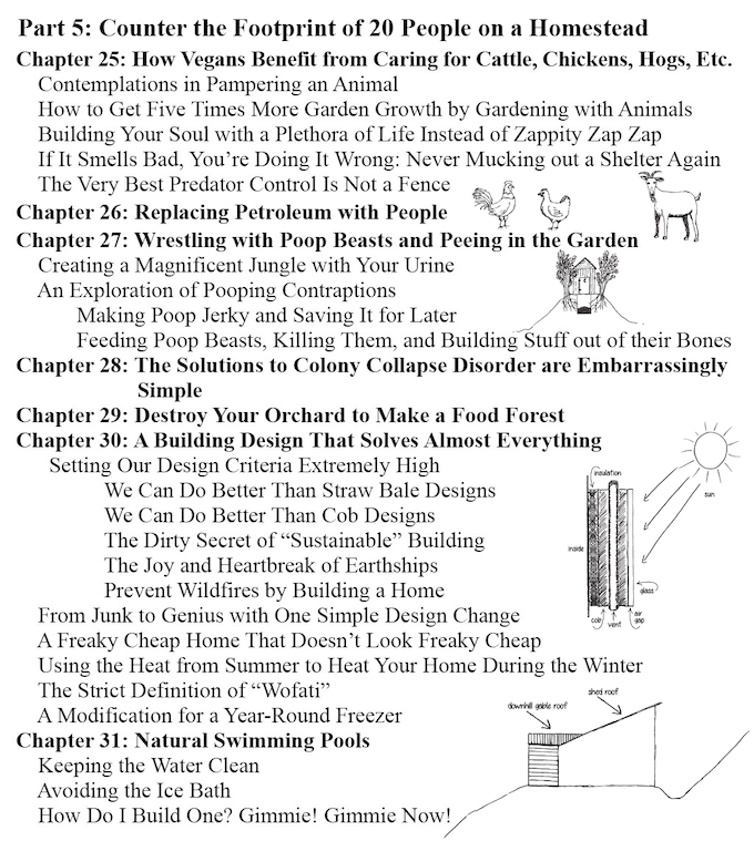 chapters 25-31 vegan livestock, replacing petroleum with people, pee in garden, humanure, colony collapse, food forest, natural building, natural swimming pools
