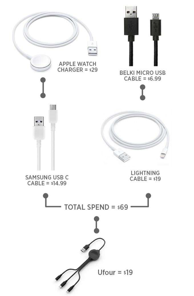 Imagination Factory: UFour: Apple watch wireless pad w