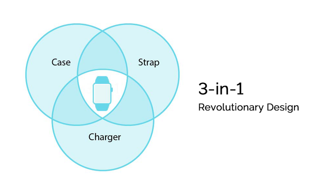 Batfree, World's First Power Strap for Apple Watch by Togvu