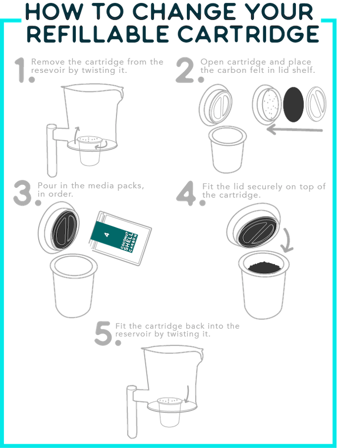 Phox V2 The World S Most Eco Friendly Water Filter By