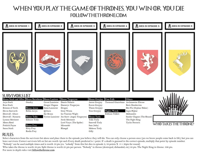 Download Our Bracket at followthethrone.com it's Free for All
