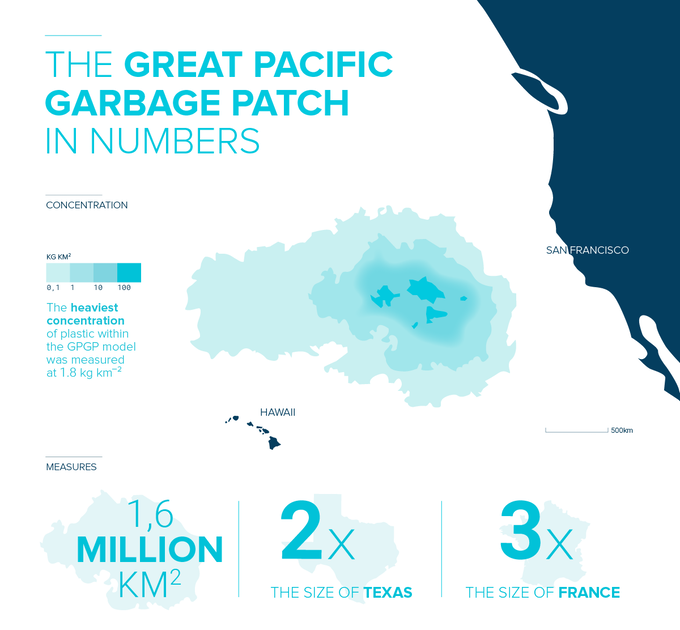 The Great Pacific Garbage Patch is massive! (photo credit: The Ocean Cleanup)