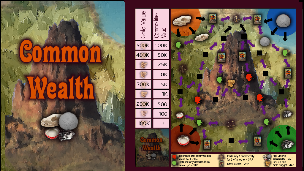 Common Wealth, a brand new board game. project video thumbnail