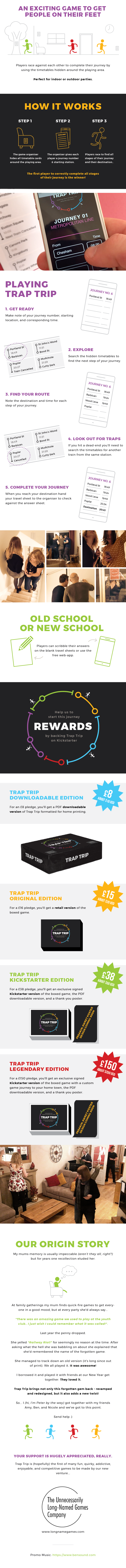 Trap Trip Kickstarter Game