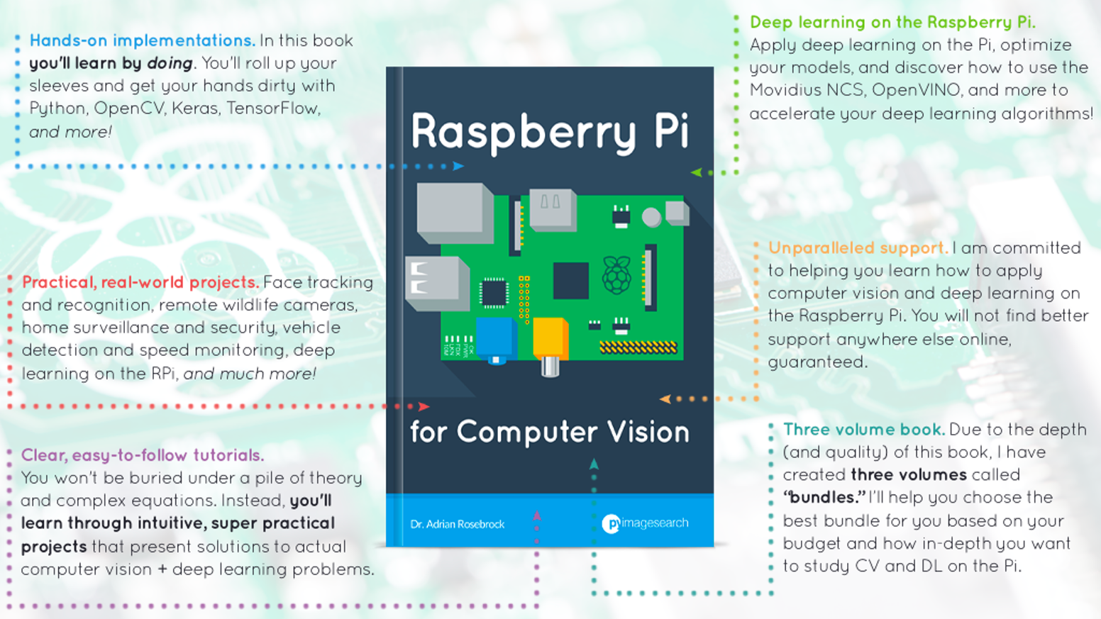 "You can teach your Raspberry Pi to ""see"" — using Computer Vision, Deep Learning, and OpenCV. I'll show you how, inside this book."