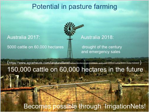 Potential in der Weidewirtschaft