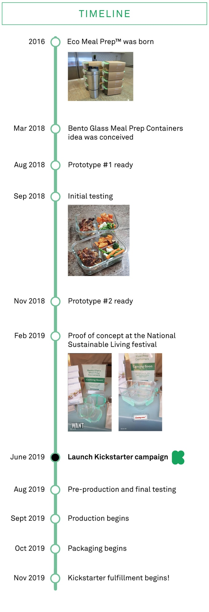 Best Meal Prep Containers 2020 Eco Meal Prep™ Australia's First Bento Glass Containers by Eco