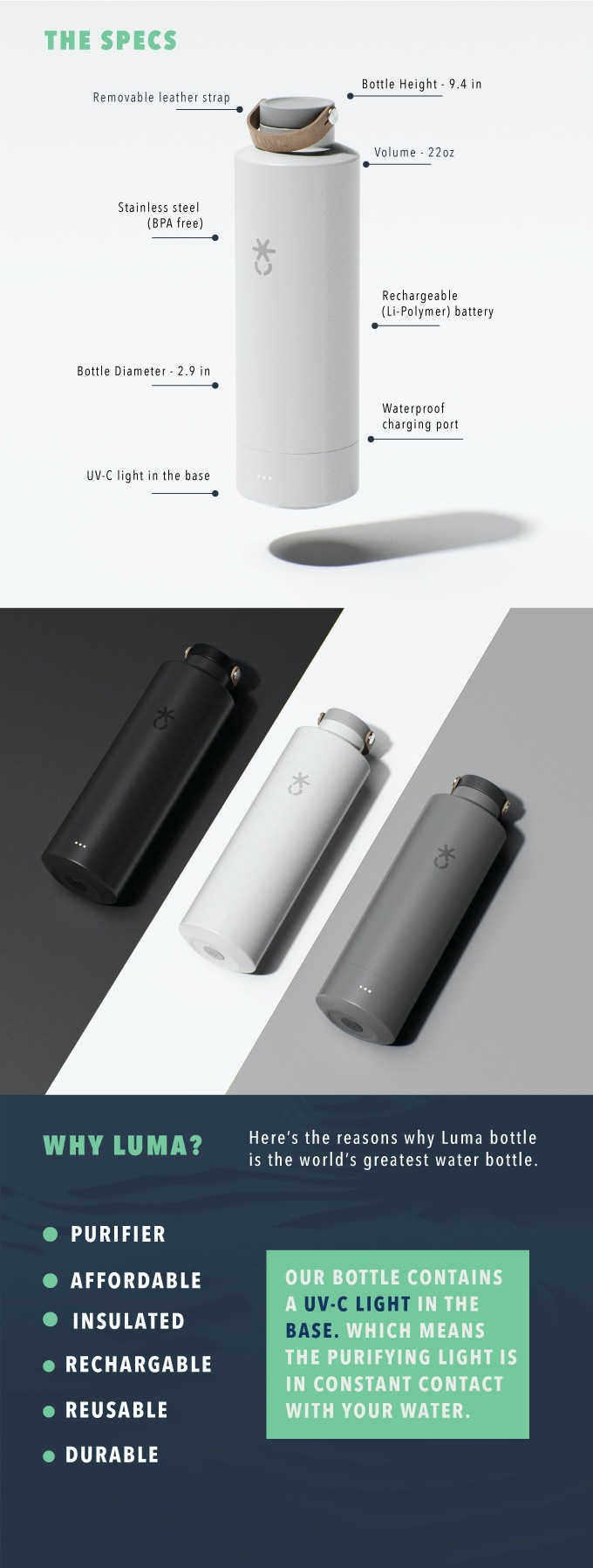 The Luma Bottle | A Self-Cleaning Reusable Water Bottle by