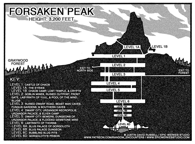 The Secret of Forsaken Peak Cross Section