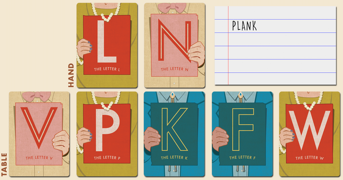 """""""Plank"""" uses 2 Necklace cards, 1 Bow Tie card and 1 Bolo card. The player (or players) with the most letters in each suit will gain one point."""